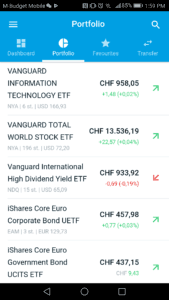Degiro Mobile Portfolio View Daily Results