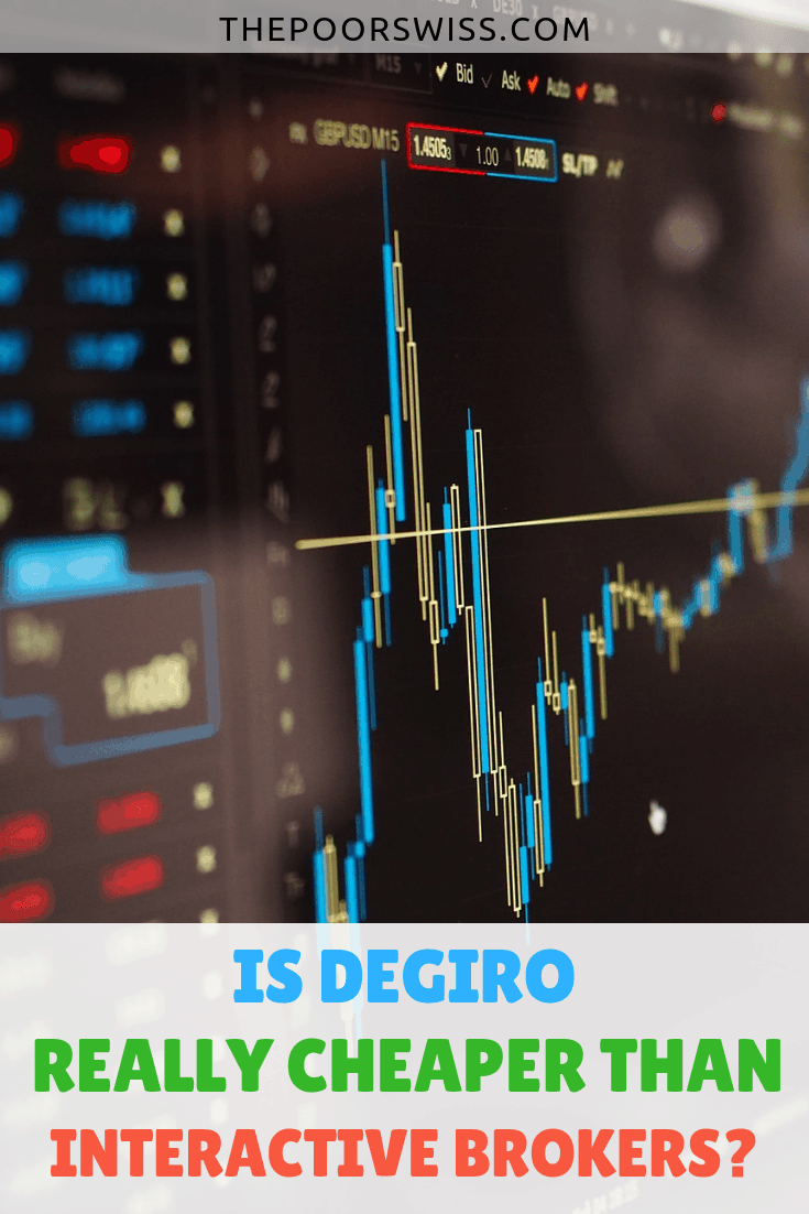 Is DEGIRO really cheaper than Interactive Brokers?