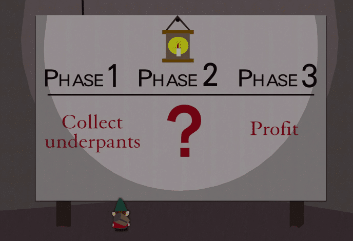 South Park Gnomes Profit Plan
