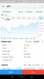 The VT ETF Stock on IBKR Mobile