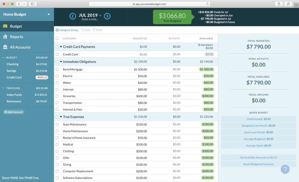 You Need a Budget (YNAB) budgeting app